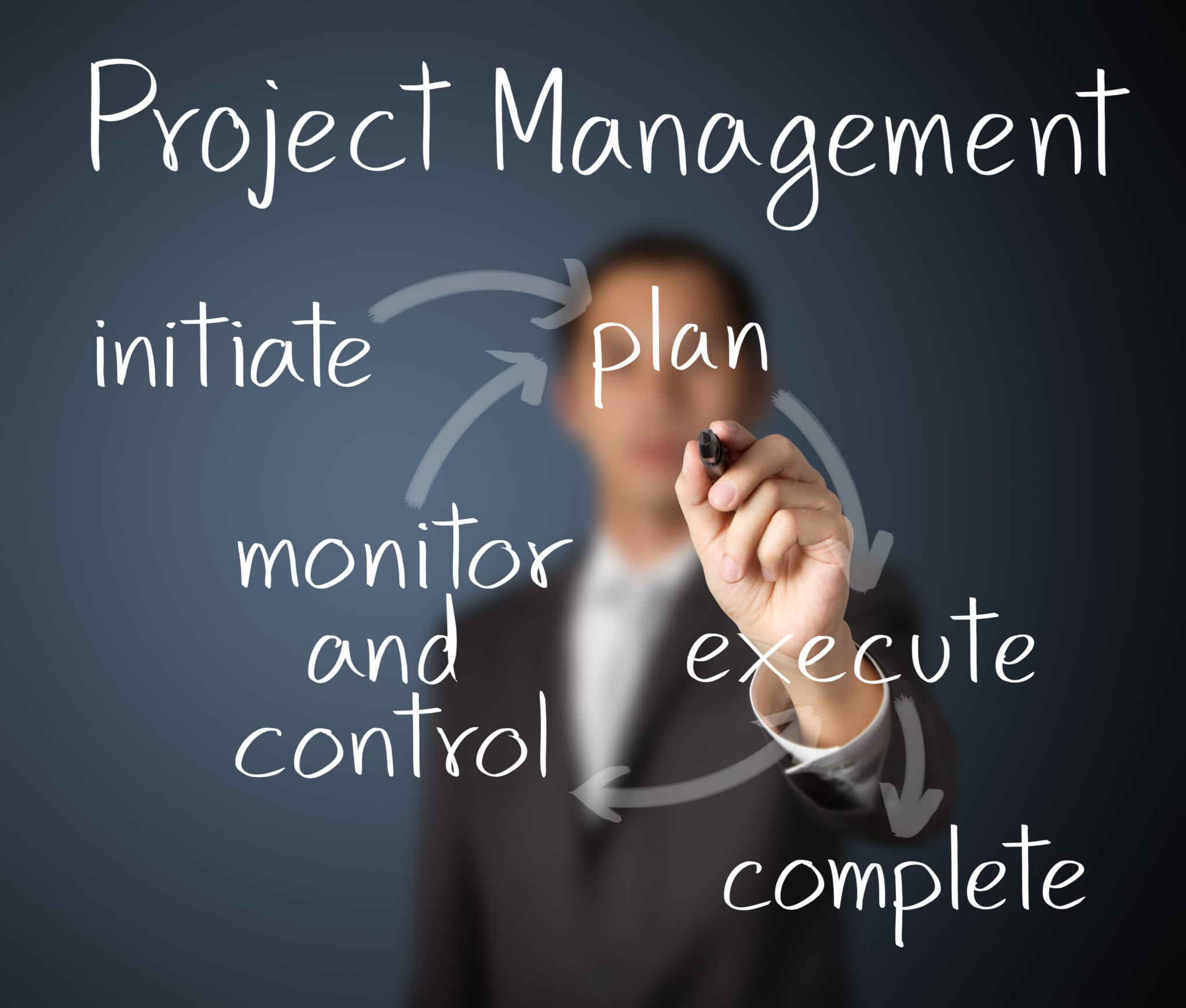 milestone project management