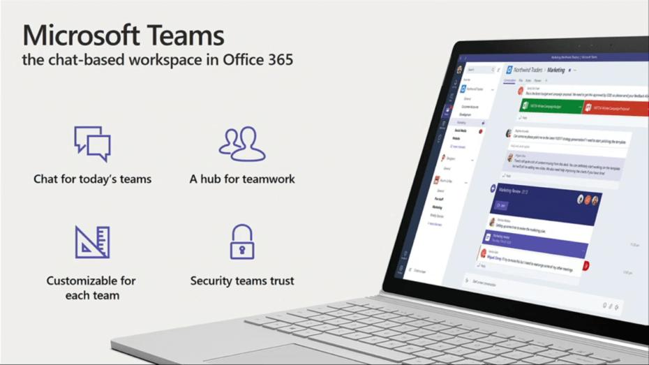 Microsoft Teams Description