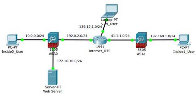 Windows 7 domain login over vpn