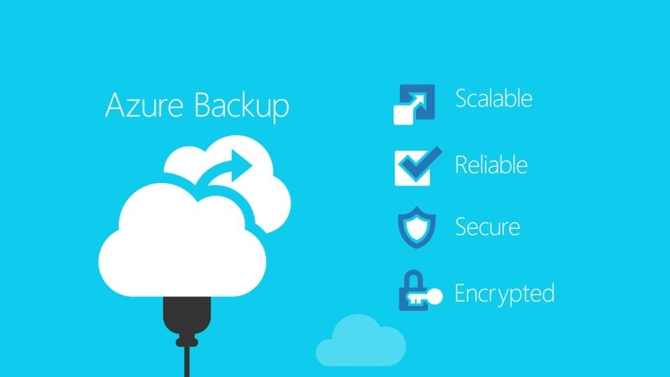 Azure Backup list of Benefits