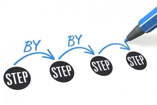 Syslog configuration for ASA firewalls step diagram