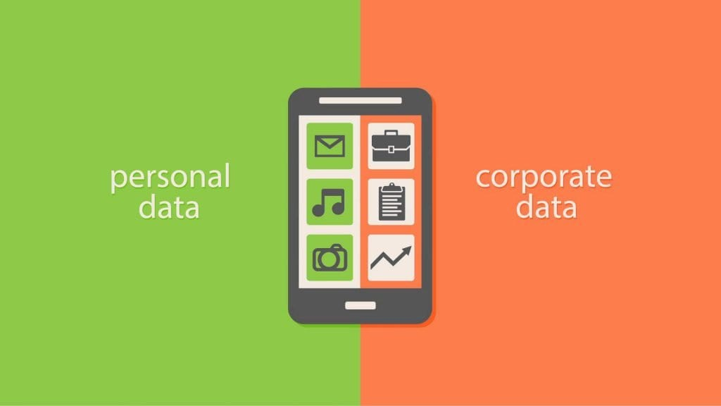 mobile device management diagram