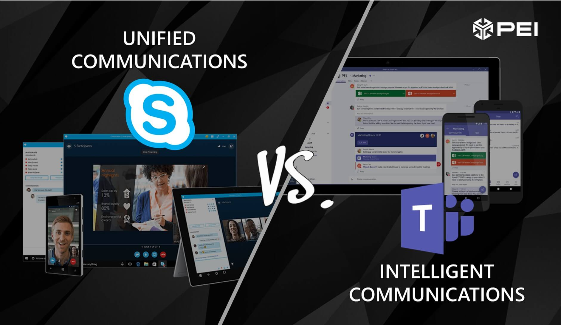 Unified communications vs intelligent communications words
