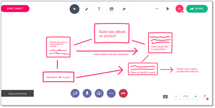 Whiteboard collaboration in Microsoft Teams