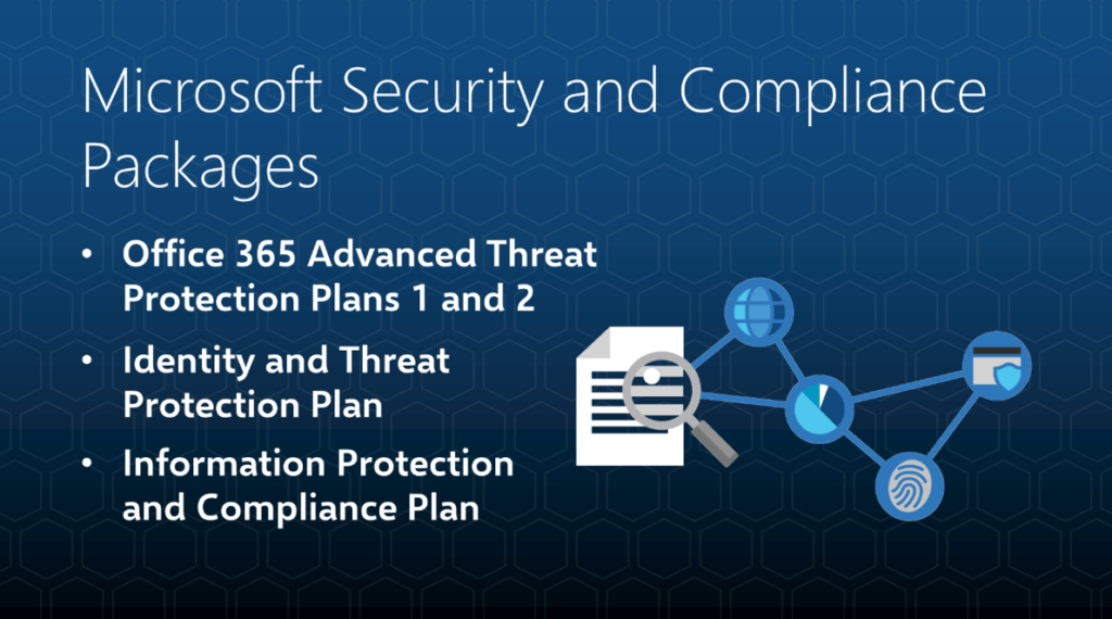 Microsoft Security and Compliance Packages
