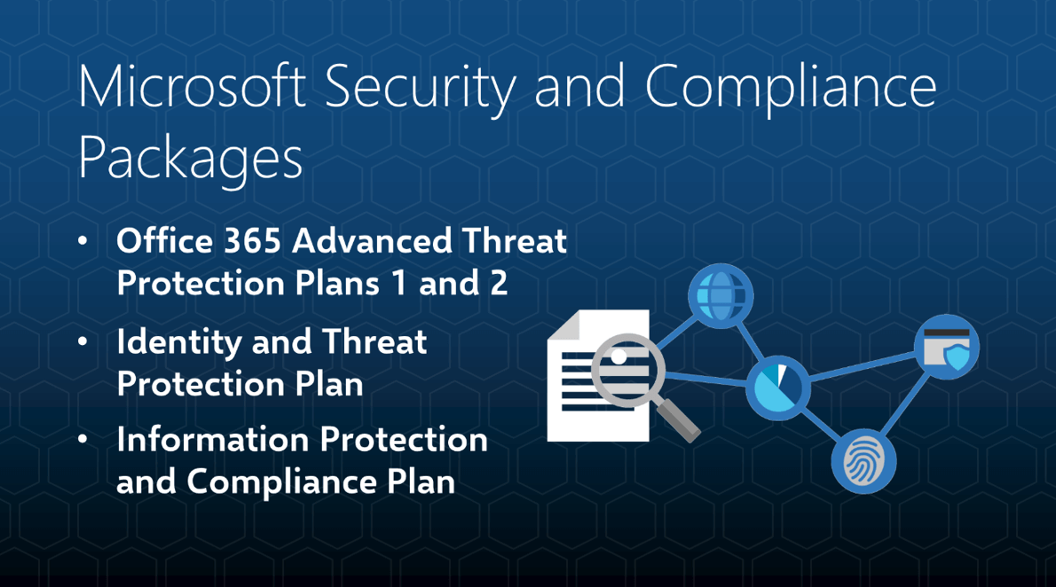 Microsoft 365 Security and Compliance Packages [Feature