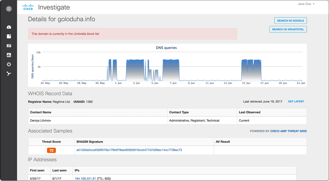 Security and Uptime Service Screenshot