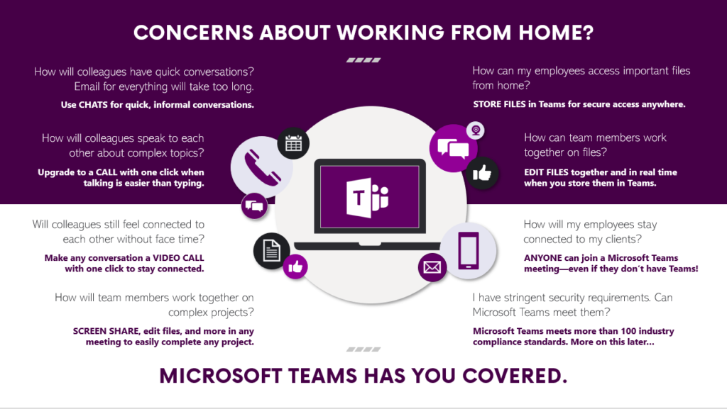 Microsoft Teams Can Work from Home